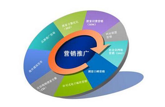 如何提升产品活跃度?有这6个运营套路